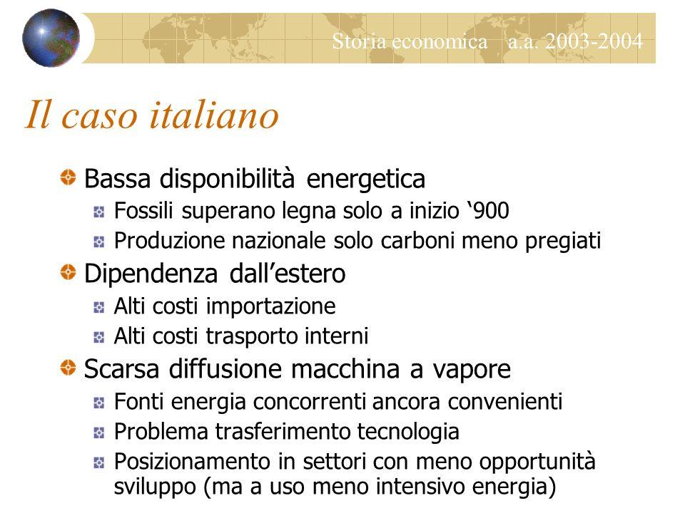 Il caso italiano Bassa disponibilità energetica Dipendenza dall'estero