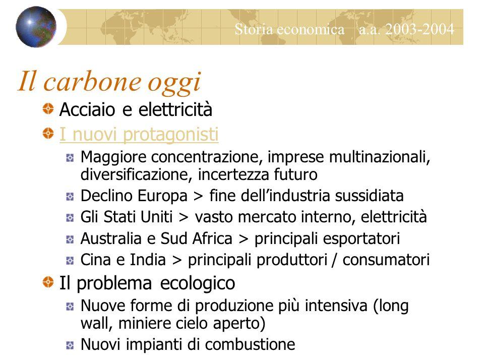 Il carbone oggi Acciaio e elettricità I nuovi protagonisti