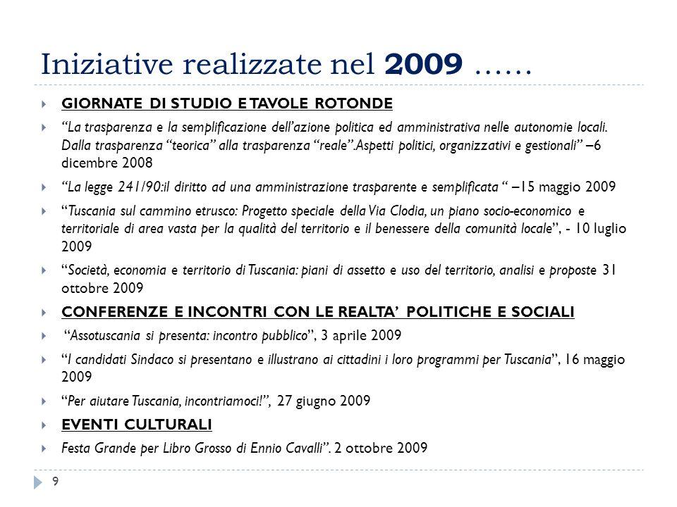 Iniziative realizzate nel 2009 ……