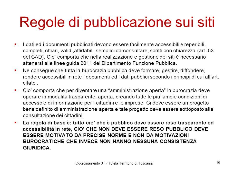 Regole di pubblicazione sui siti