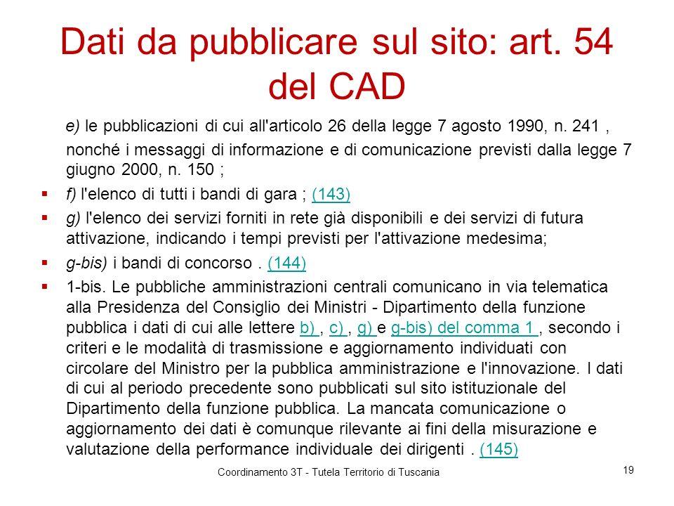 Dati da pubblicare sul sito: art. 54 del CAD