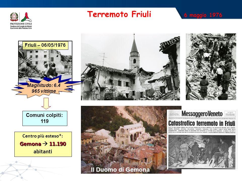 Terremoto Friuli 6 maggio 1976