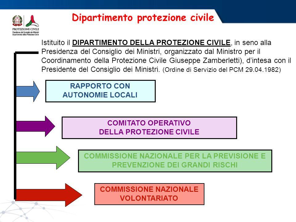 Dipartimento protezione civile