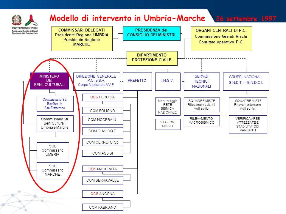 Modello di intervento in Umbria-Marche 26 settembre 1997
