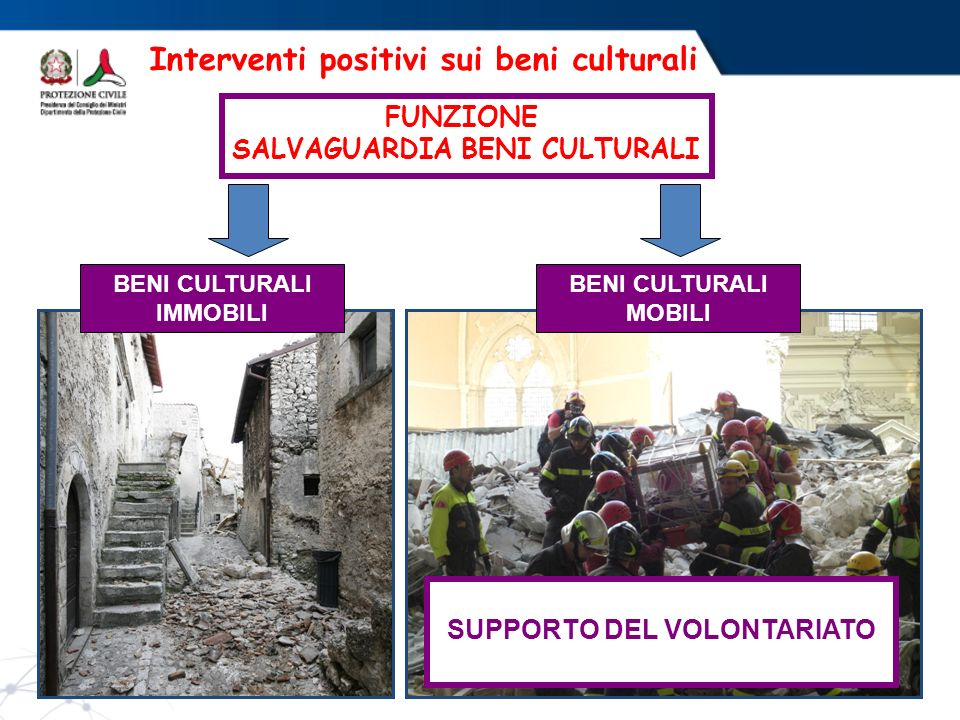 Interventi positivi sui beni culturali