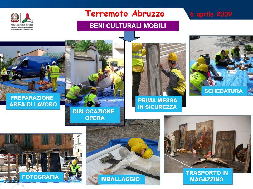 Terremoto Abruzzo 6 aprile 2009