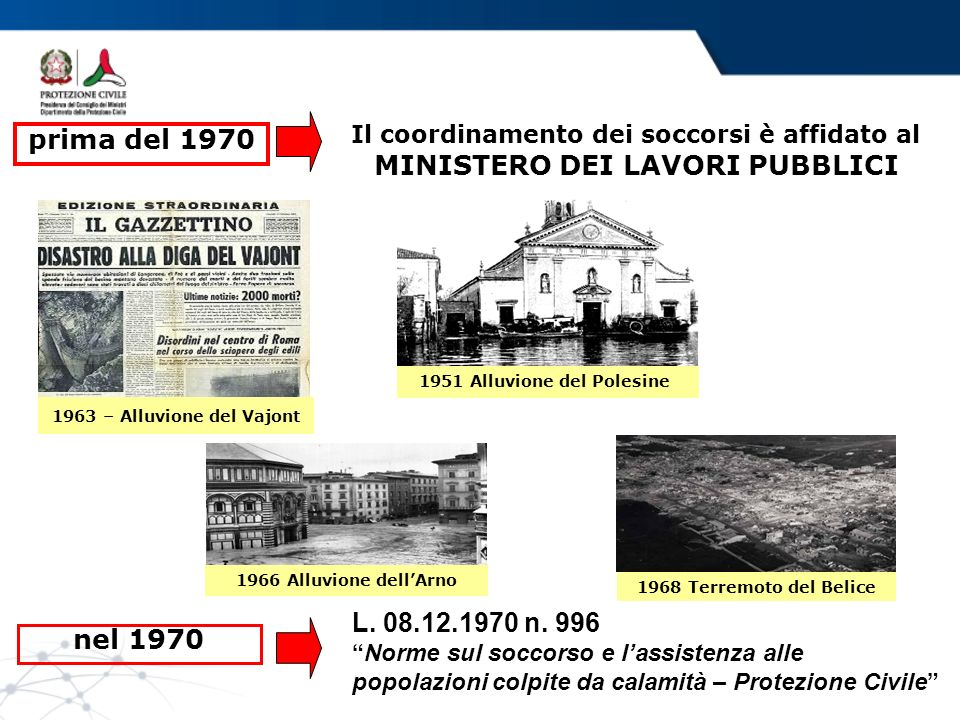 1951 Alluvione del Polesine