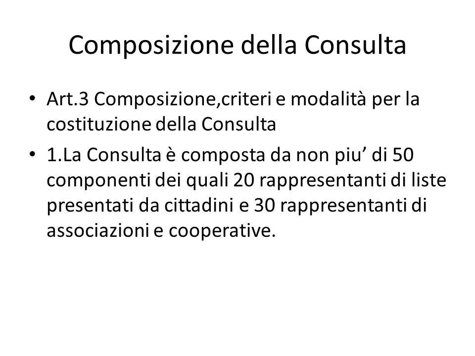 Composizione della Consulta