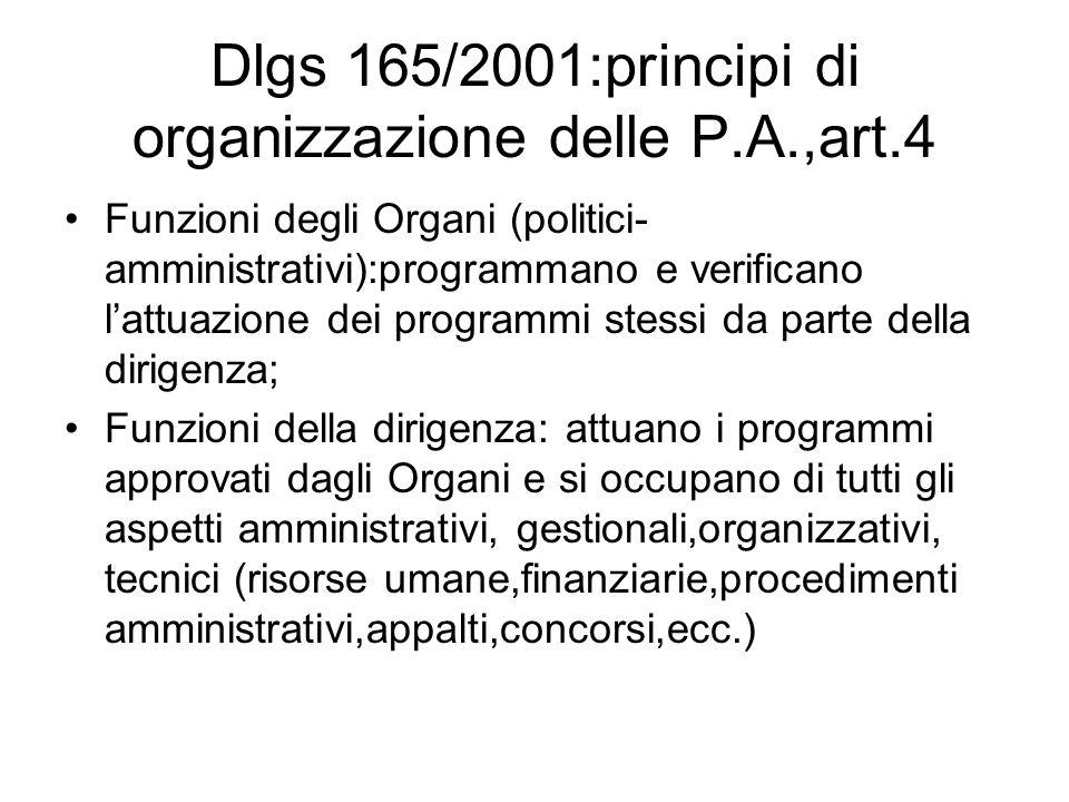 Dlgs 165/2001:principi di organizzazione delle P.A.,art.4