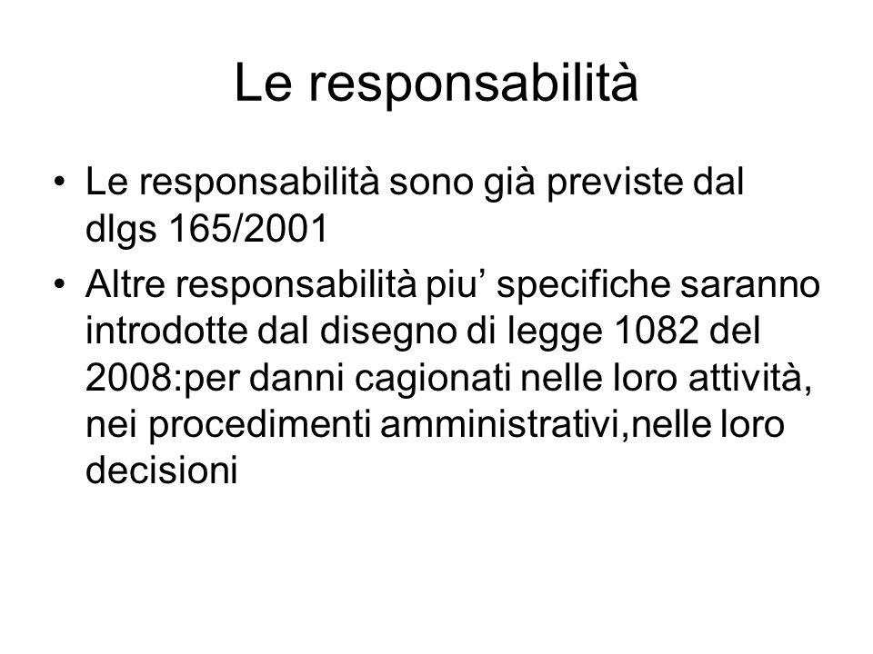 Le responsabilità Le responsabilità sono già previste dal dlgs 165/2001.