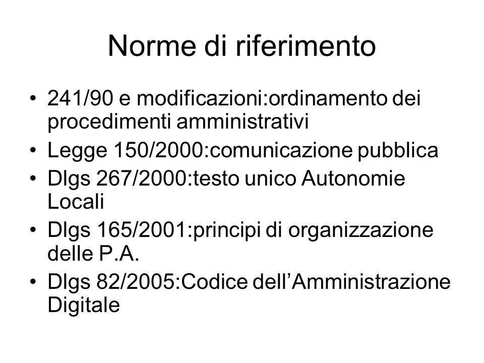 Norme di riferimento 241/90 e modificazioni:ordinamento dei procedimenti amministrativi. Legge 150/2000:comunicazione pubblica.