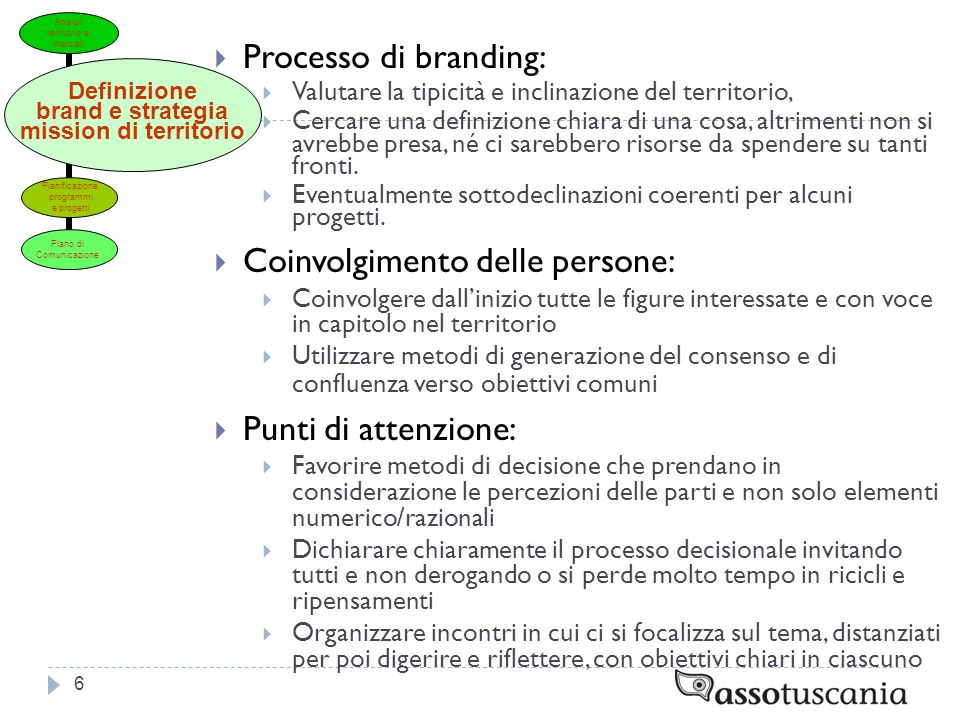 Definizione brand e strategia