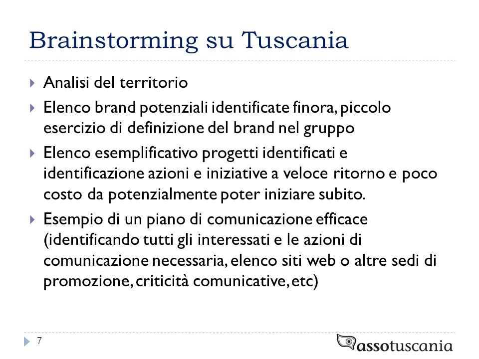 Brainstorming su Tuscania
