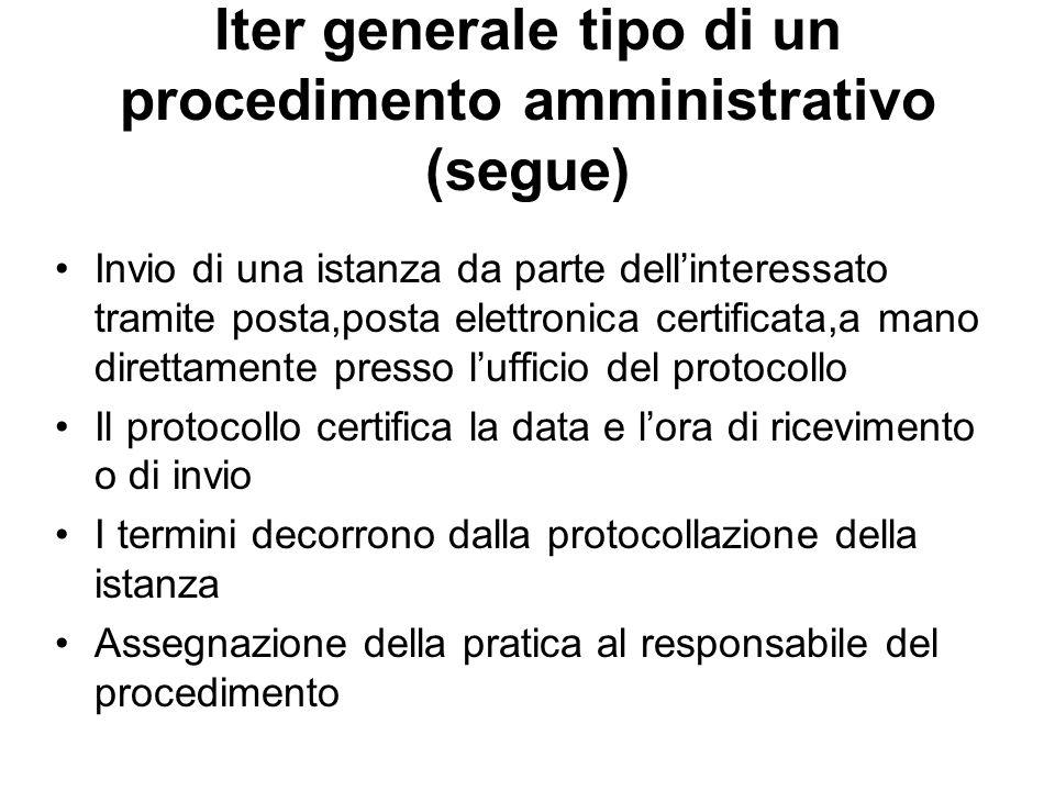 Iter generale tipo di un procedimento amministrativo (segue)
