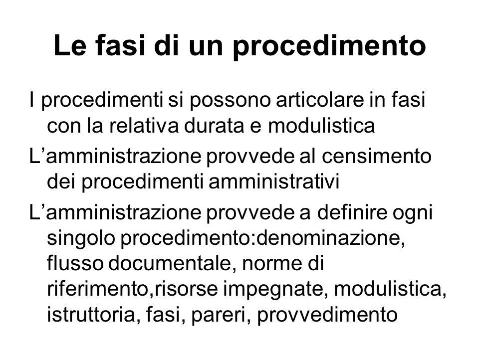 Le fasi di un procedimento
