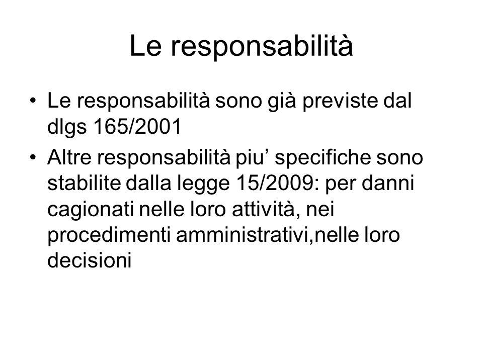 Le responsabilitàLe responsabilità sono già previste dal dlgs 165/2001.