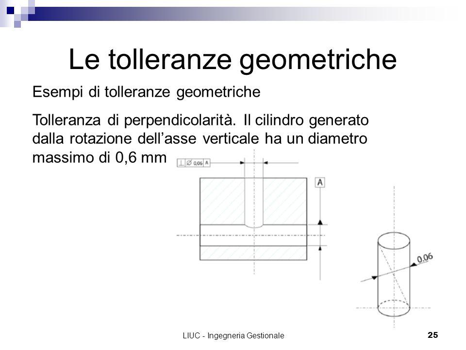 Le tolleranze geometriche