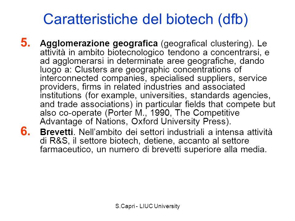 Caratteristiche del biotech (dfb)