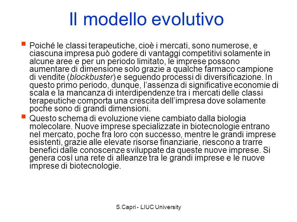 S.Capri - LIUC University
