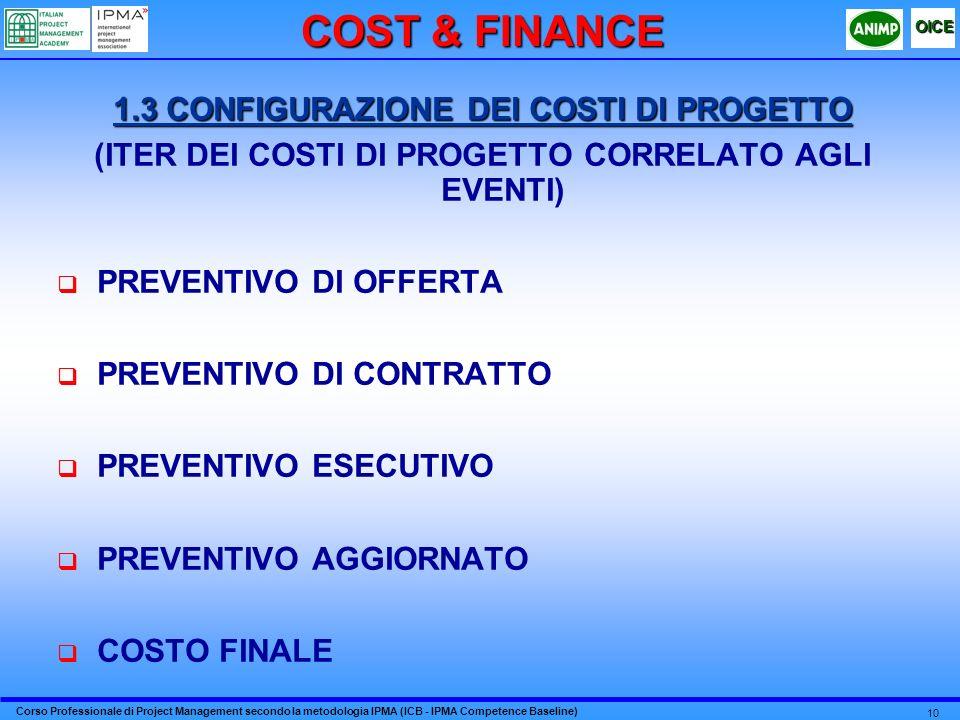 COST & FINANCE 1.3 CONFIGURAZIONE DEI COSTI DI PROGETTO