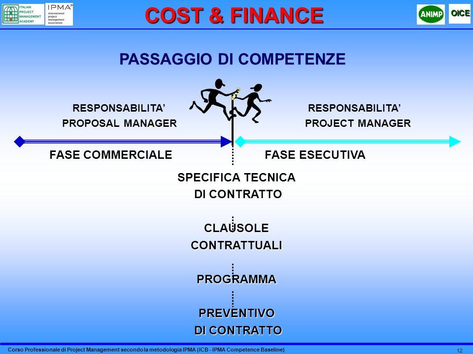 COST & FINANCE PASSAGGIO DI COMPETENZE SPECIFICA TECNICA DI CONTRATTO