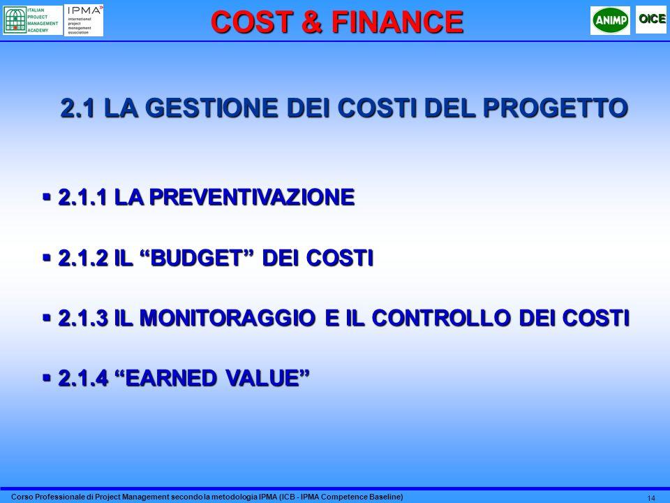 2.1 LA GESTIONE DEI COSTI DEL PROGETTO