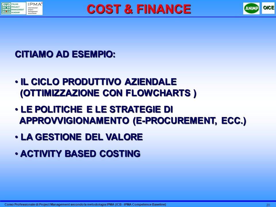 COST & FINANCE CITIAMO AD ESEMPIO: