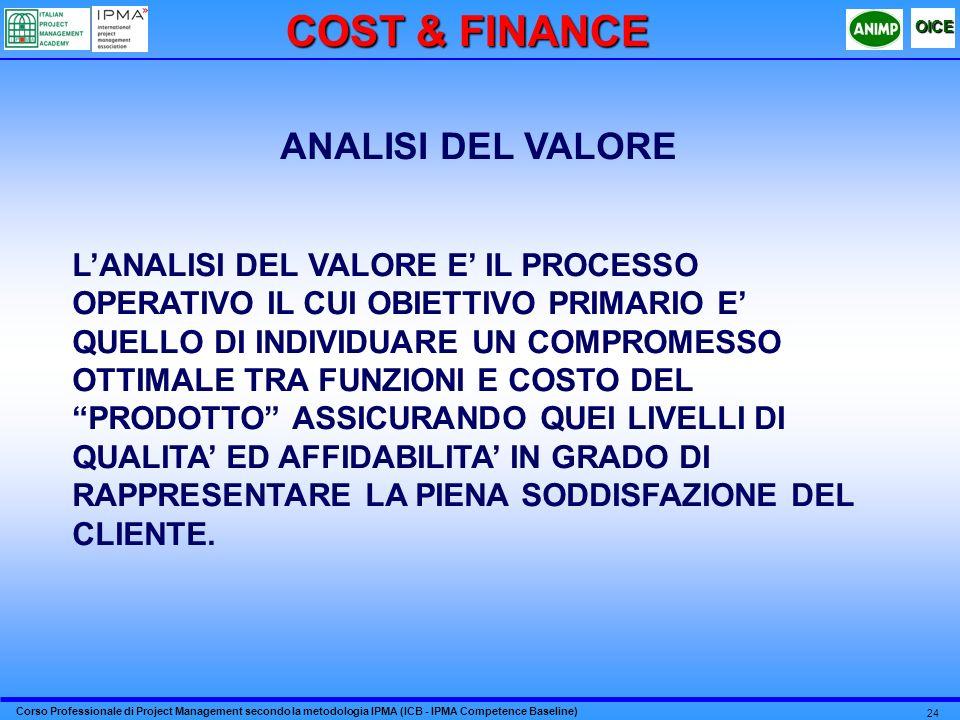 COST & FINANCE ANALISI DEL VALORE