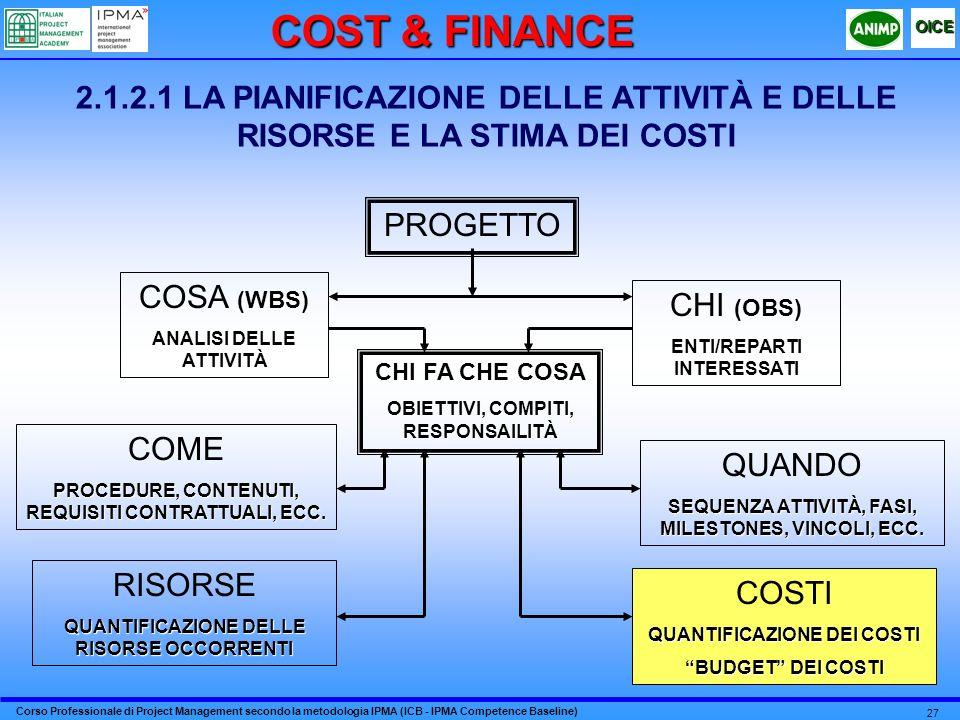 COST & FINANCE 2.1.2.1 LA PIANIFICAZIONE DELLE ATTIVITÀ E DELLE RISORSE E LA STIMA DEI COSTI. PROGETTO.