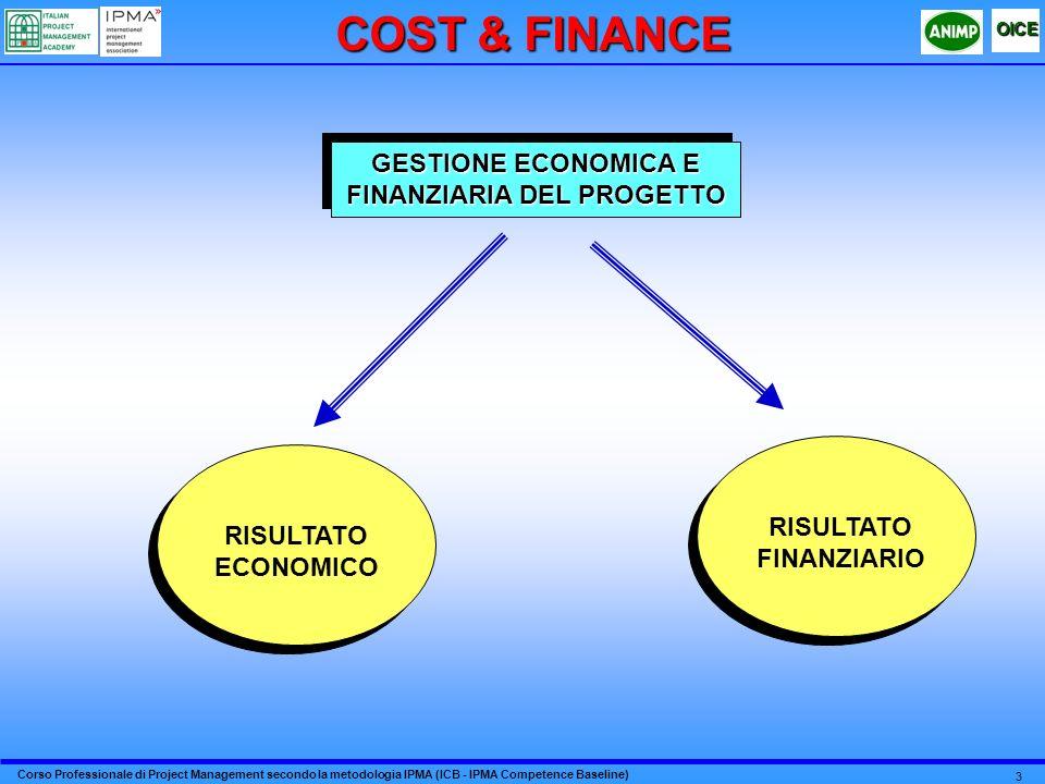 GESTIONE ECONOMICA E FINANZIARIA DEL PROGETTO RISULTATO FINANZIARIO