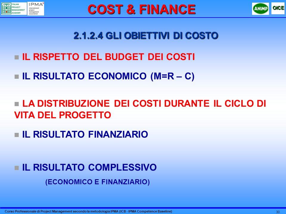 COST & FINANCE 2.1.2.4 GLI OBIETTIVI DI COSTO