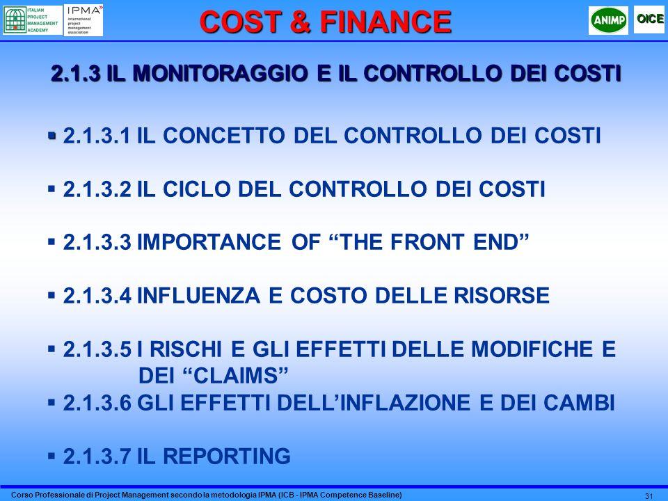 2.1.3 IL MONITORAGGIO E IL CONTROLLO DEI COSTI