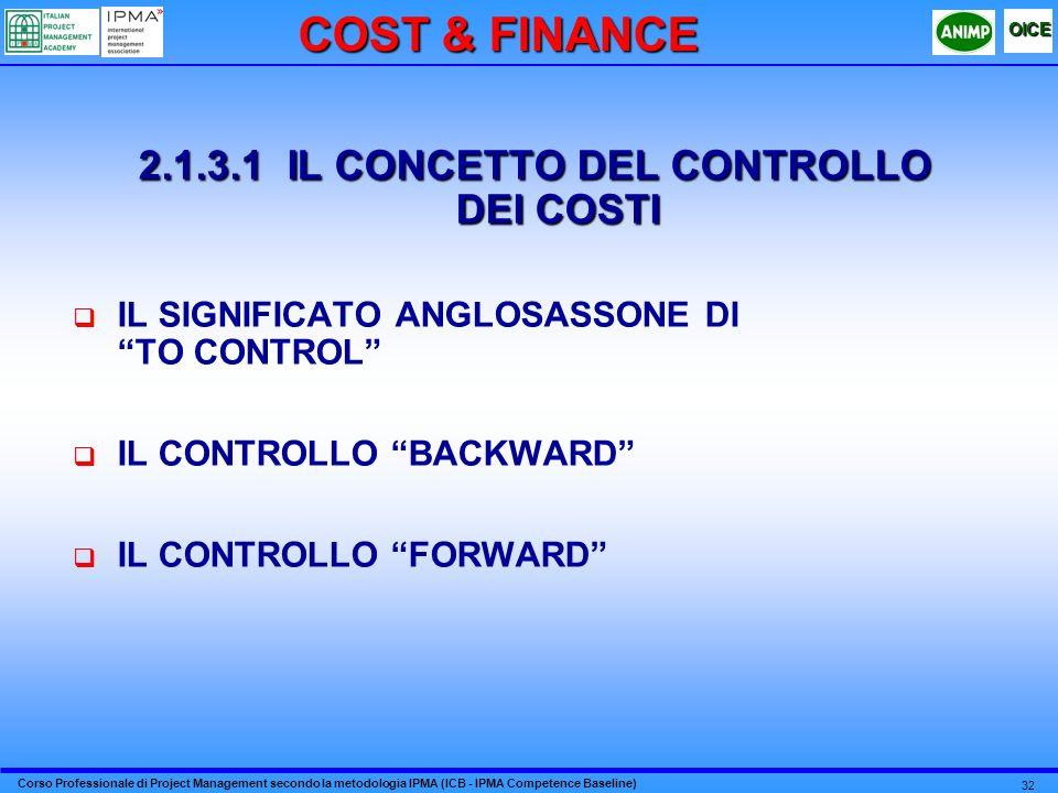 2.1.3.1 IL CONCETTO DEL CONTROLLO DEI COSTI