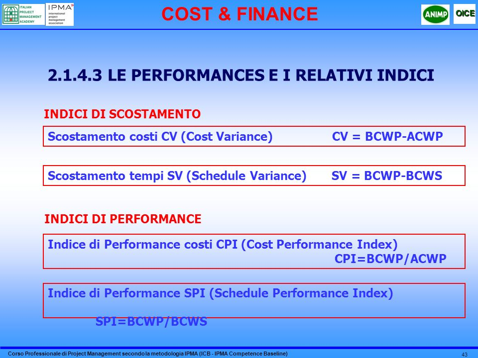 2.1.4.3 LE PERFORMANCES E I RELATIVI INDICI
