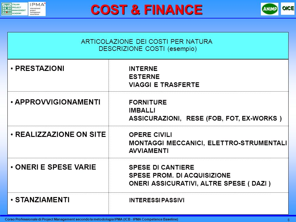 COST & FINANCE PRESTAZIONI INTERNE APPROVVIGIONAMENTI FORNITURE