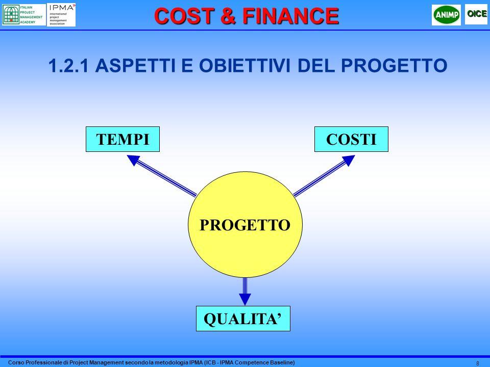 1.2.1 ASPETTI E OBIETTIVI DEL PROGETTO