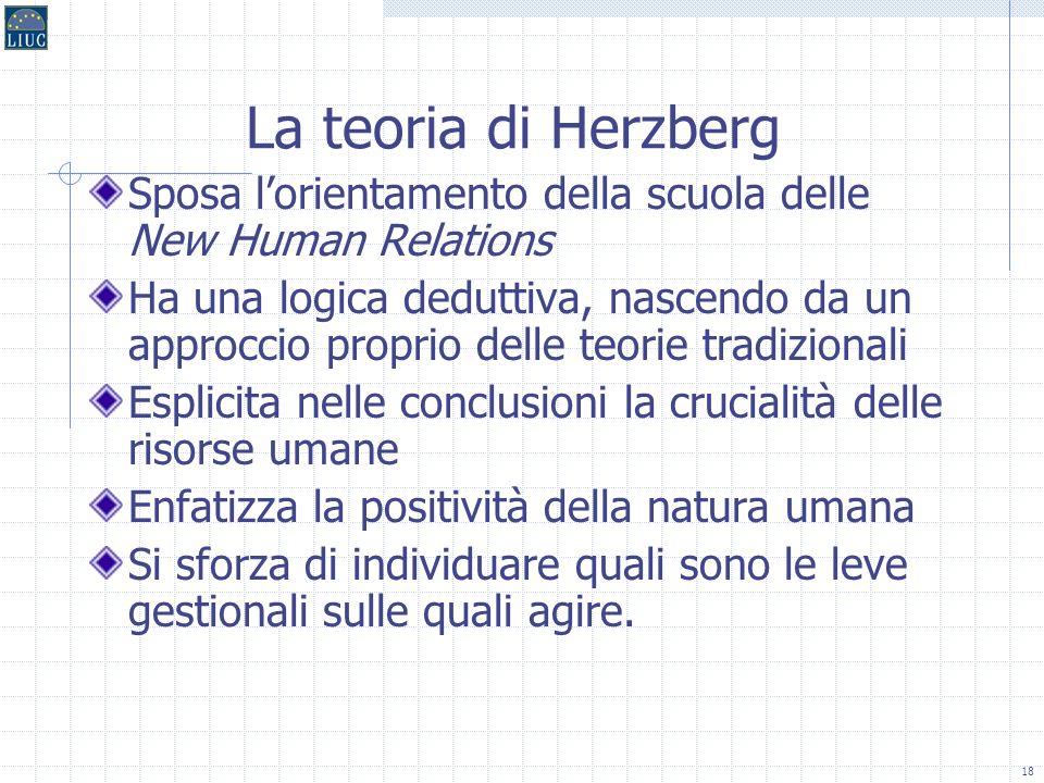 La teoria di Herzberg Sposa l'orientamento della scuola delle New Human Relations.