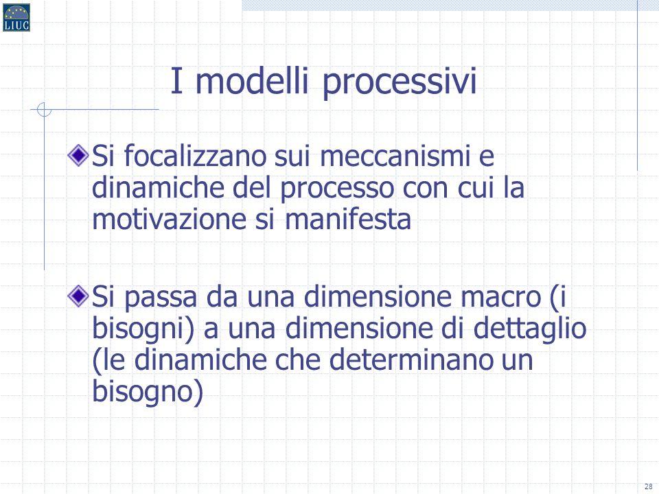 I modelli processivi Si focalizzano sui meccanismi e dinamiche del processo con cui la motivazione si manifesta.