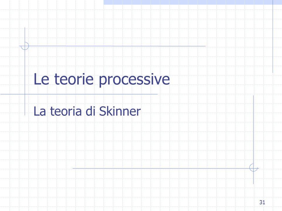 Le teorie processive La teoria di Skinner