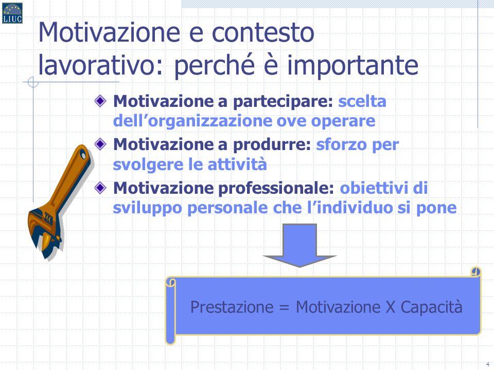 Motivazione e contesto lavorativo: perché è importante