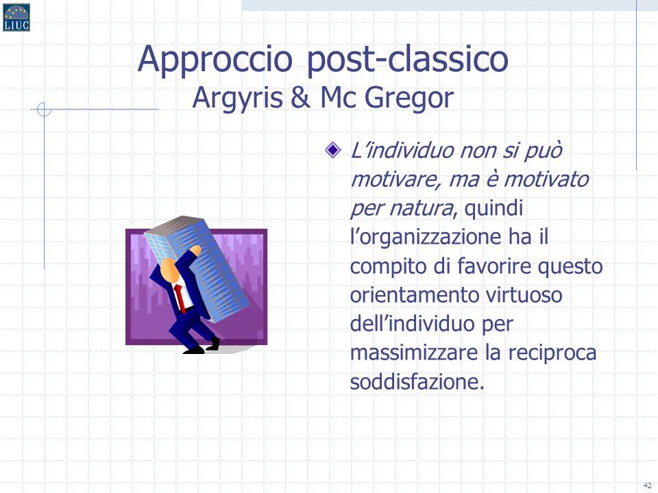 Approccio post-classico Argyris & Mc Gregor