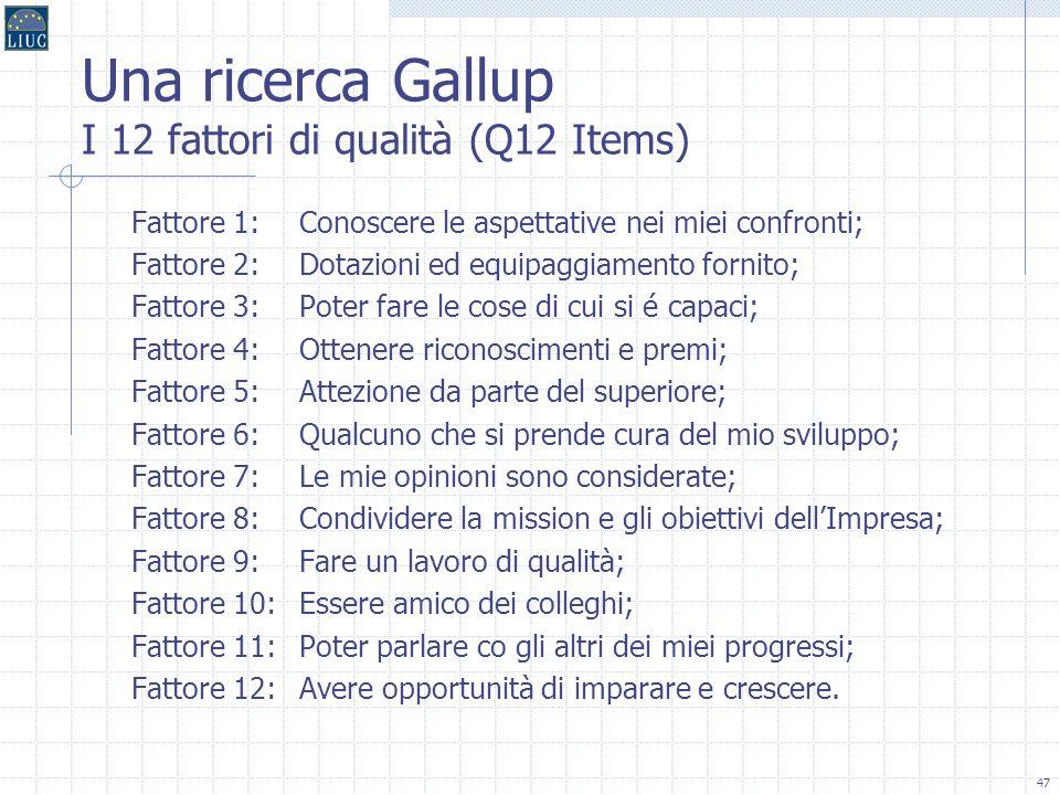 Una ricerca Gallup I 12 fattori di qualità (Q12 Items)