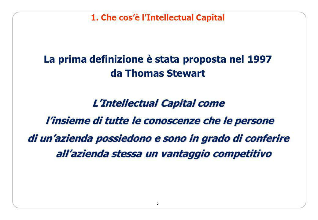 1. Che cos'è l'Intellectual Capital