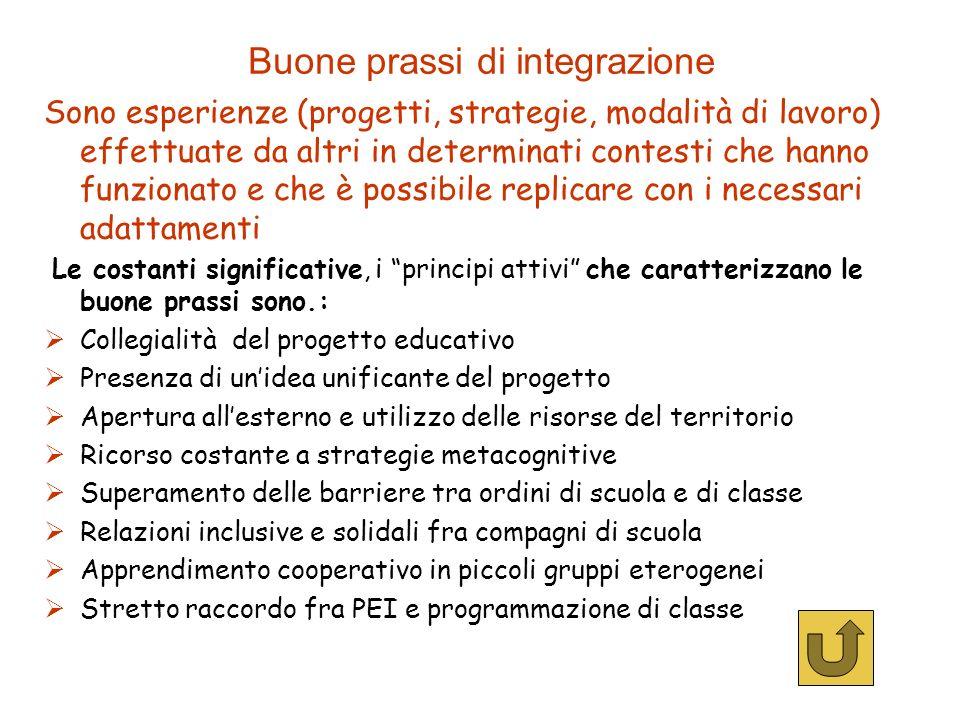 Buone prassi di integrazione