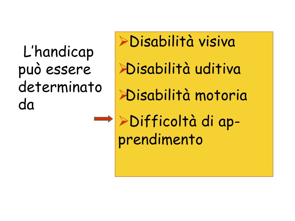 Disabilità visivaDisabilità uditiva.Disabilità motoria.