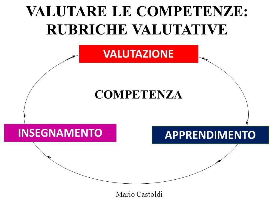 VALUTARE LE COMPETENZE: RUBRICHE VALUTATIVE