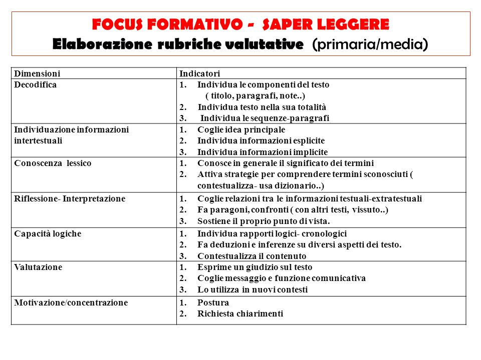 FOCUS FORMATIVO - Saper leggere Elaborazione rubriche valutative (primaria/media)