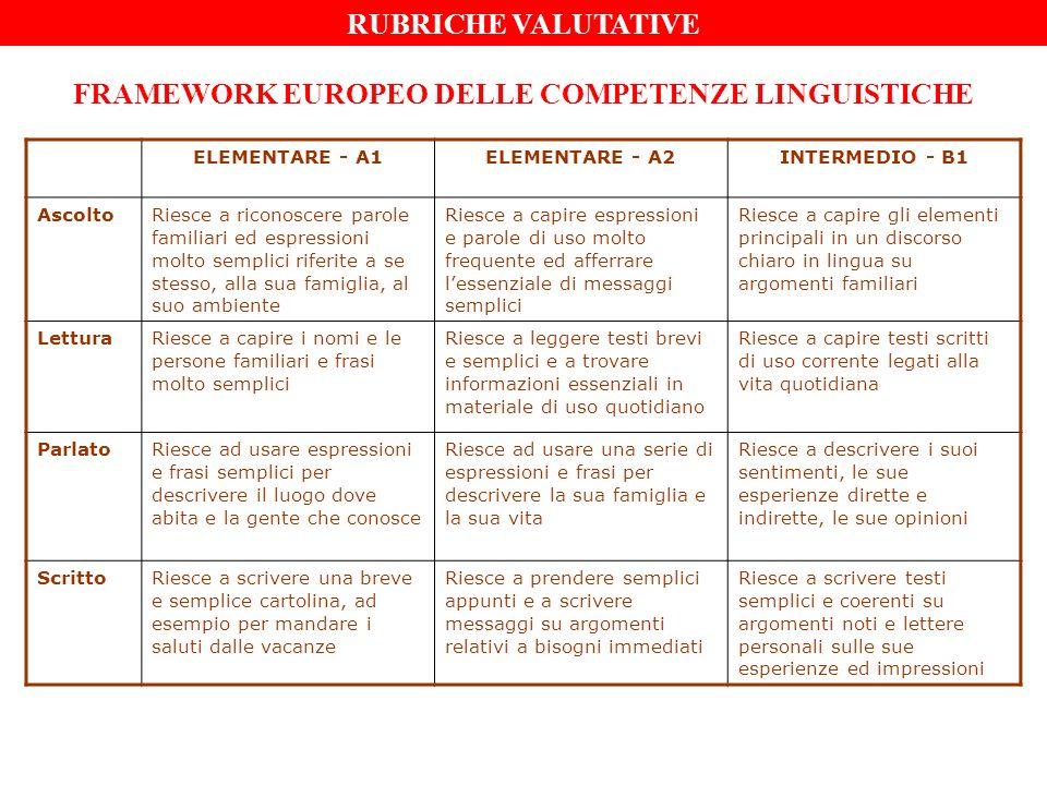 FRAMEWORK EUROPEO DELLE COMPETENZE LINGUISTICHE