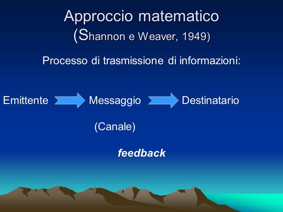 Approccio matematico (Shannon e Weaver, 1949)