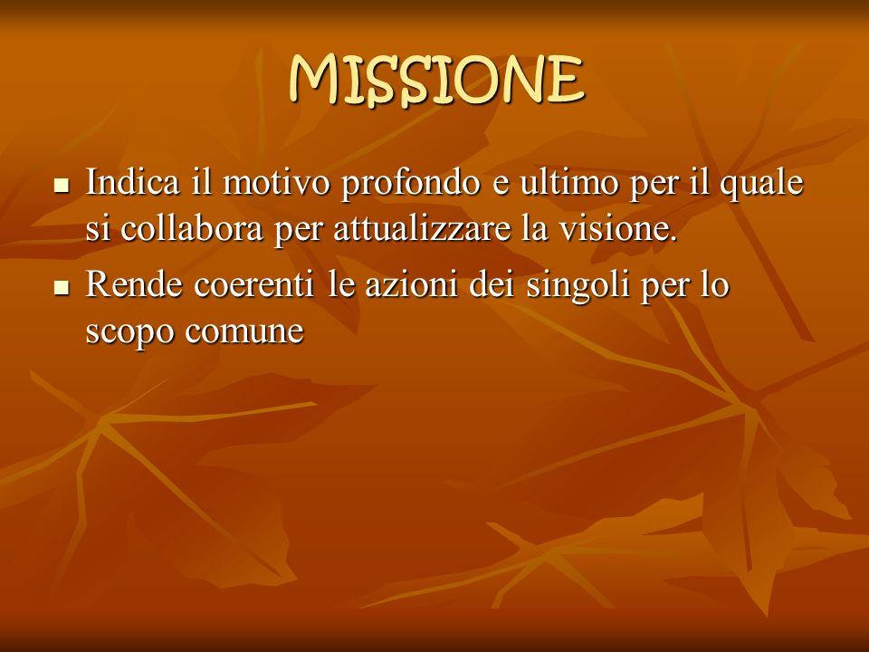 MISSIONE Indica il motivo profondo e ultimo per il quale si collabora per attualizzare la visione.